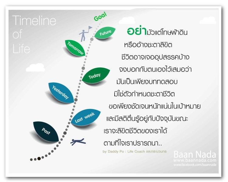 timeline-qoute1